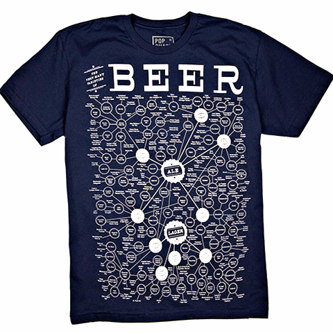The Very Many Varieties of Beer T-Shirt