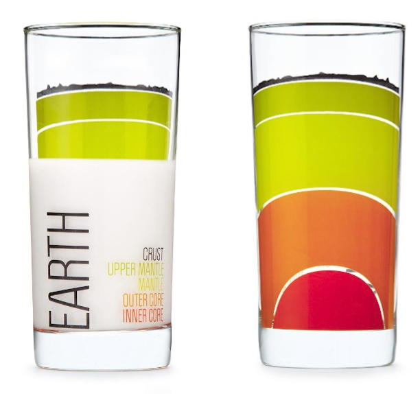 Earth Science Glasses