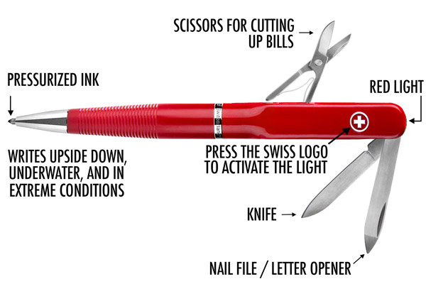 Swisspen X 1 Multi Function Executive Pen Holycool Net